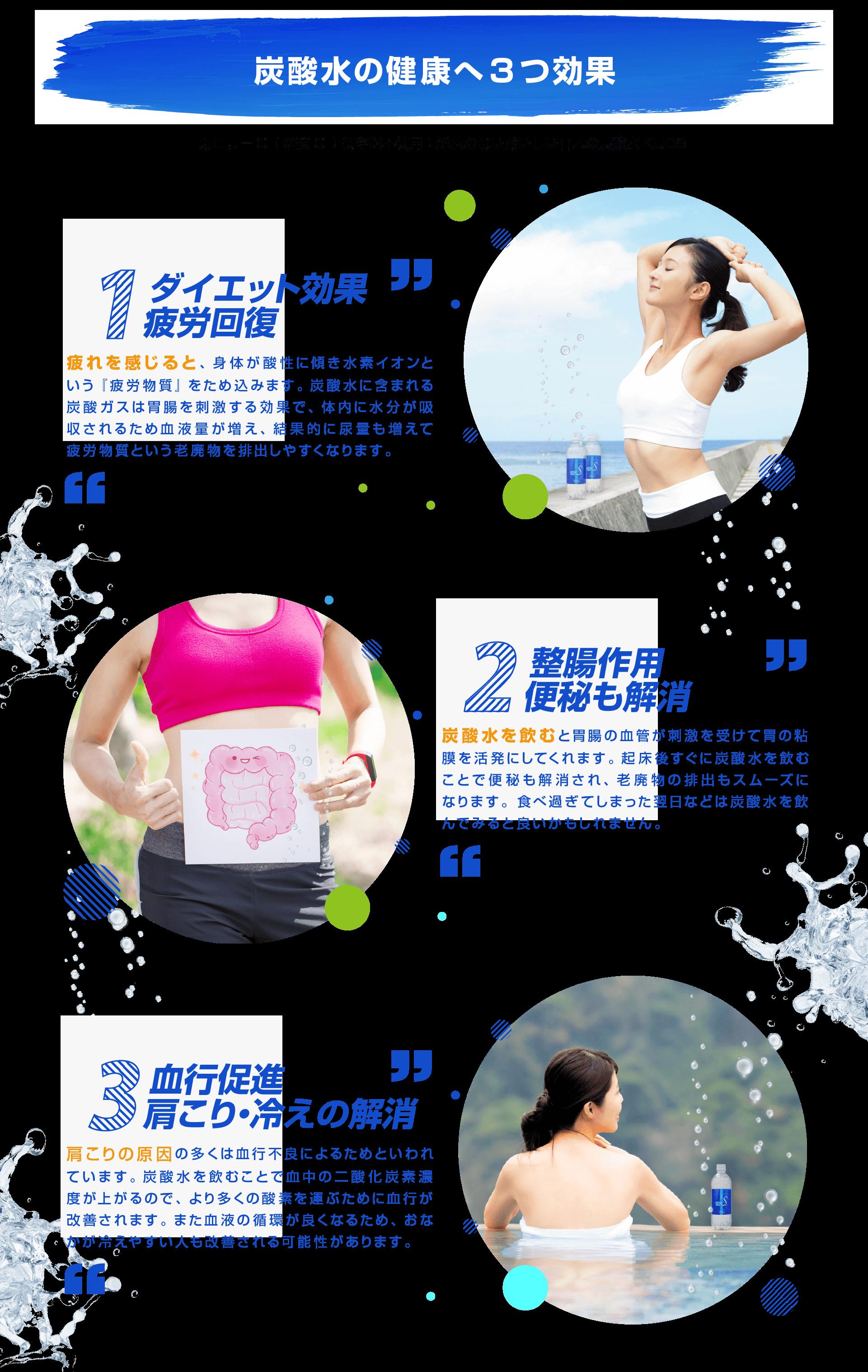 炭酸水の健康への3つの効果。1.ダイエット効果、疲労回復。炭酸ガスが胃腸を刺激し、吸収された水分により、老廃物を排出しやすくなります。2.整腸作用、便秘も解消。胃腸の欠陥が刺激を受けて胃の粘膜を活発にしてくれます。3.血行促進、肩こり、冷えの解消。炭酸水を飲むことで血中の二酸化炭素濃度が上がるので、より多くの酸素を運ぶために欠航が改善されます。