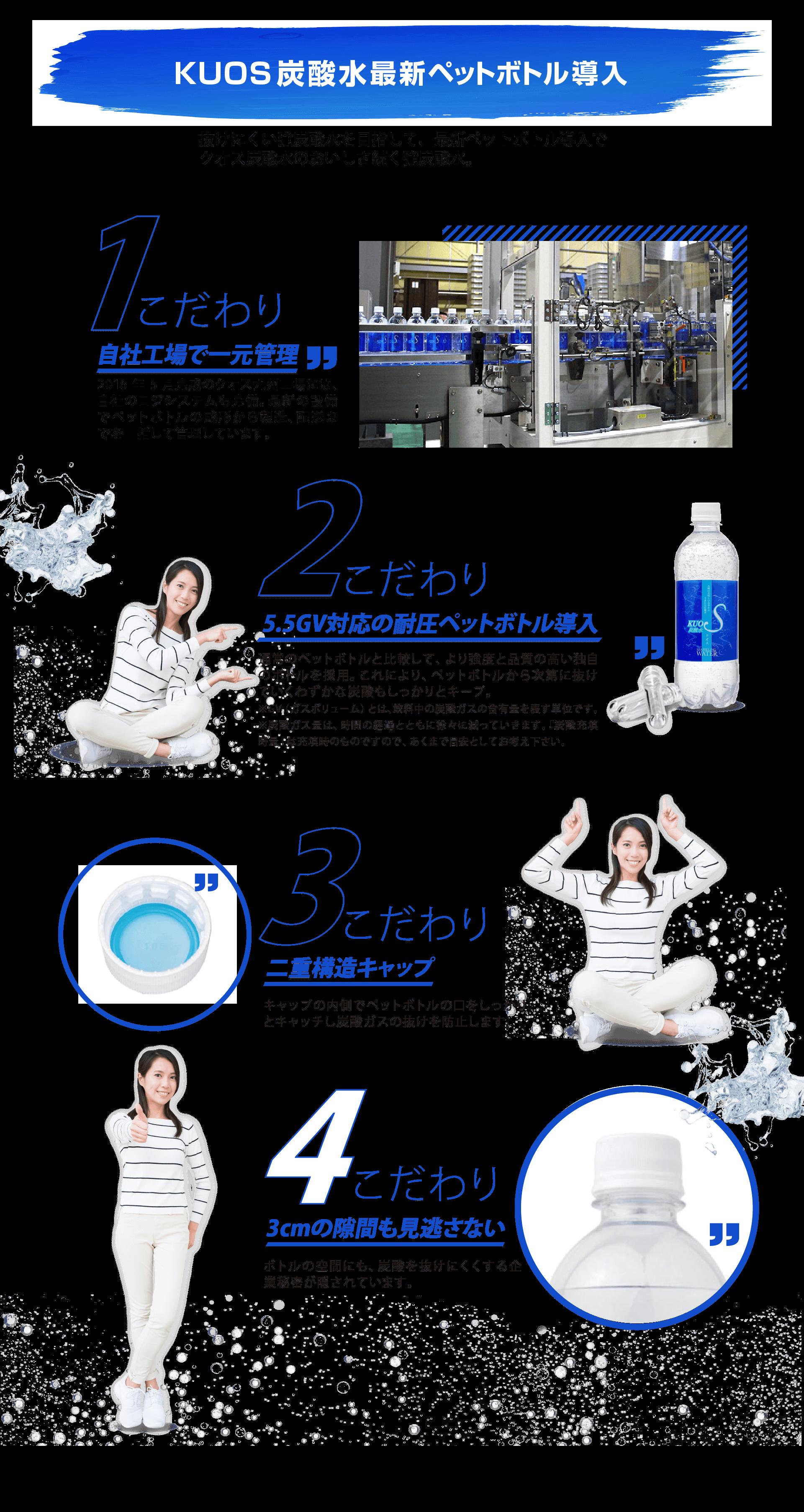 抜けにくい強炭酸水を目指して、最新ペットボトル導入しています。自社工場でペットボトルの整形から製造、配送までを一括管理。ペットボトルは5.5ガスボリューム対応の耐圧ペットボトルを導入。ペットボトルから次第に抜けていくわずかな炭酸もしっかりとキープ。2重構造キャップで炭酸ガスの抜けを防止、ボトルの空間にも、炭酸を抜けにくくする企業秘密が隠されています。